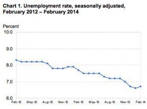 unemployment-1-300x224