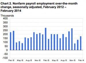 unemployment-2-300x218