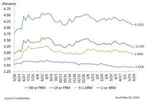 pmms_chart-1